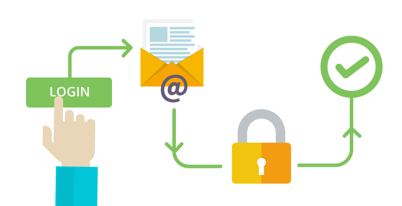 User authentication via email can be completed in three simple steps.