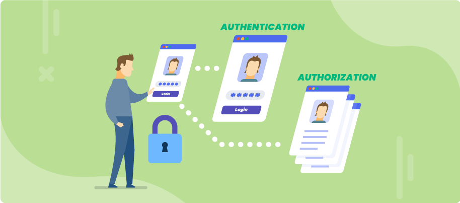 Understanding security authentication vs. authorization is vital for any website.