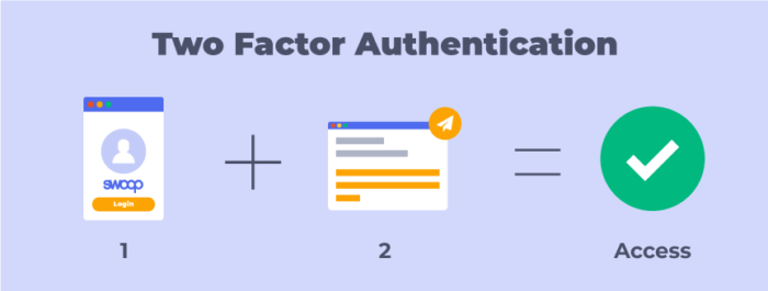 Multi-factor authentication adds a new layer of security to your user authentication strategies.